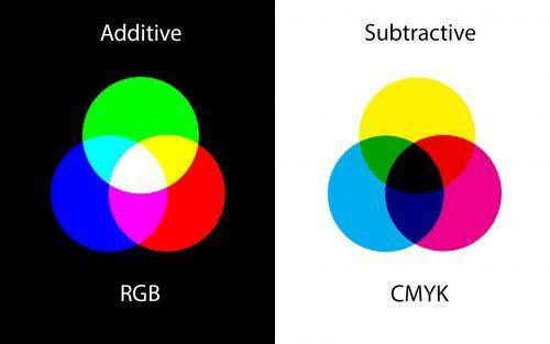 พิมพ์เท่าไหร่… สีก็ไม่เหมือนหน้าจอสักที